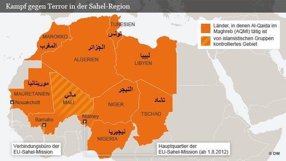خارطة نشاط التطرف الإسلاموي في غرب إفريقيا ووسطها.  DW