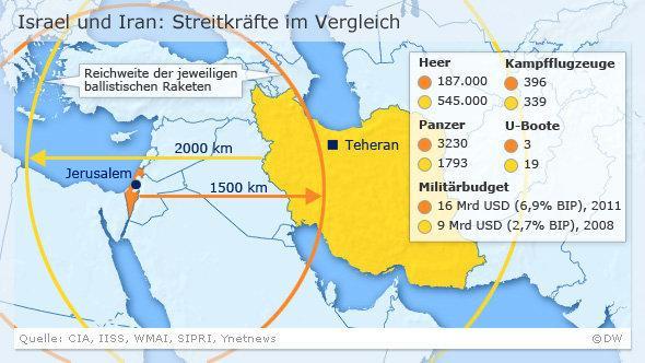 الضربة الوقائية ضد المنشئات النووية الايرانية