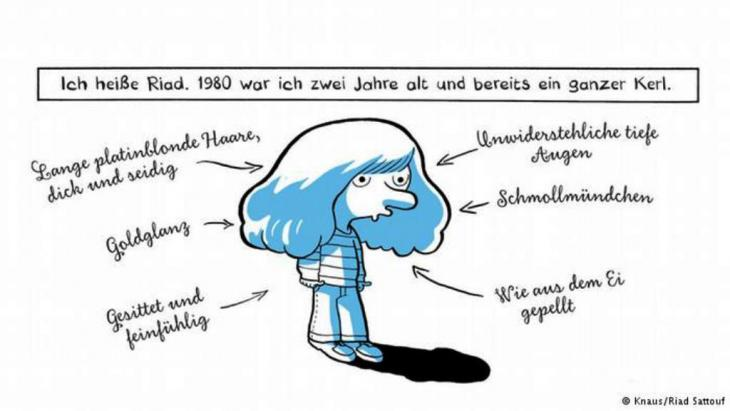 رسم كاريكاتيري مصور يجسد رياض صطوف عندما كان عمره سنتين عام 1980: بداية رحلته مع عائلته في عدة دول.