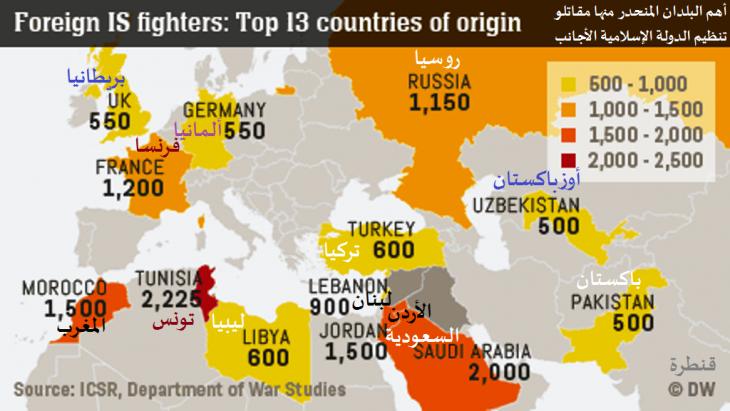 أهم البلدان المنحدر منها مقاتلو تنظيم الدولة الإسلامية الأجانب. DW