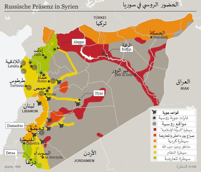 الحضور الروسي في سوريا