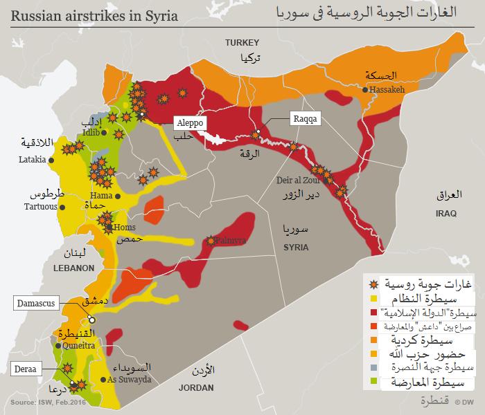 الغارات الجوية الروسية في سوريا