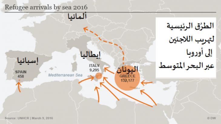 طرق التهريب الرئيسية إلى أوروبا عبر البحر المتوسط