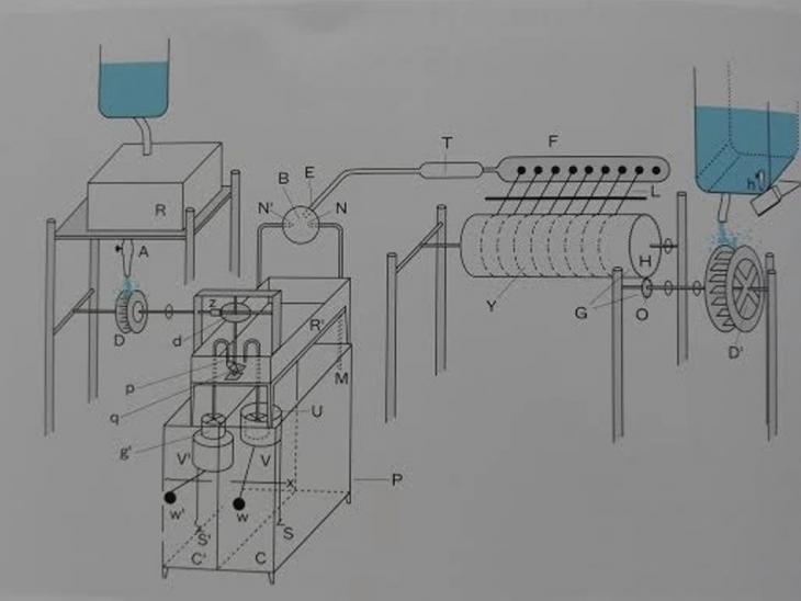 """تخطيط للآلة الموسيقية التي صنعها """"بنو موسى"""". Allahs Automaten"""