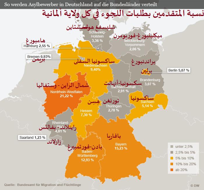 نسبة طالبي اللجوء في كل ولاية ألمانية