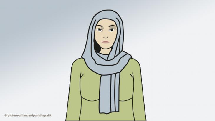 رسم رمزيّ امرأة محجبة. Quelle: dpa/picture-alliance