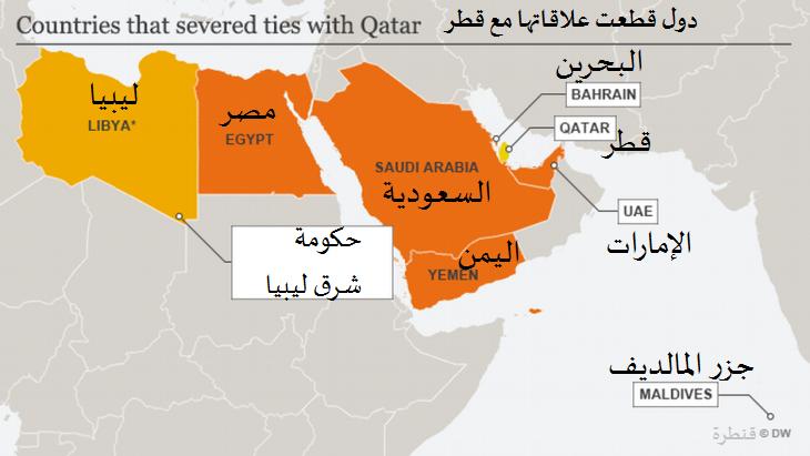 دول قطعت علاقاتها مع قطر