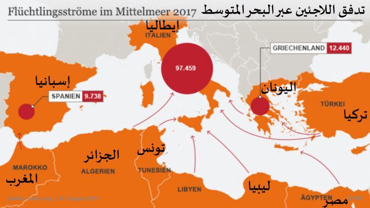 خريطة تدفق اللاجئين عبر البحر المتوسط 2017.