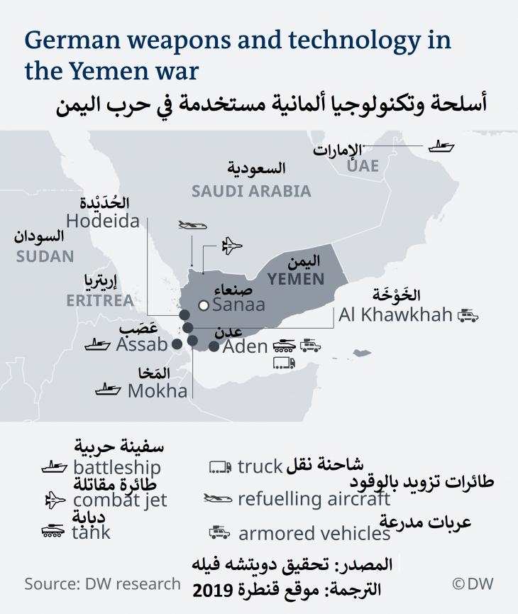 أسلحة وتكنولوجيا ألمانية مستخدمة في حرب اليمن.