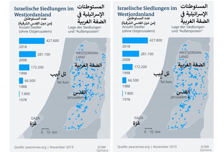 خريطة - المستوطنات في الضفة الغربية - فلسطين - إسرائيل.