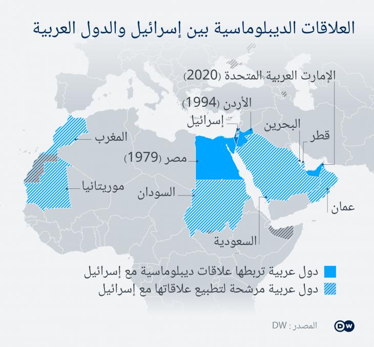 خريطة ترسم ما يمكن أن تكون عليه أجندة التطبيع، فبعد مصر والأردن والإمارات توجد أسماء الدول العربية المرشحة لتطبيع علاقاتها مع إسرائيل.