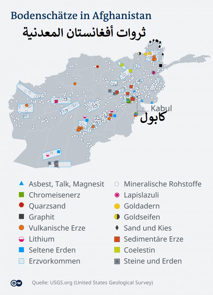 ميزة أفغانستان الاقتصادية ثروة معدنية عملاقة في يد طالبان تركها الغرب للصين Bodenschätze in Afghanistan. (Grafik: DW)