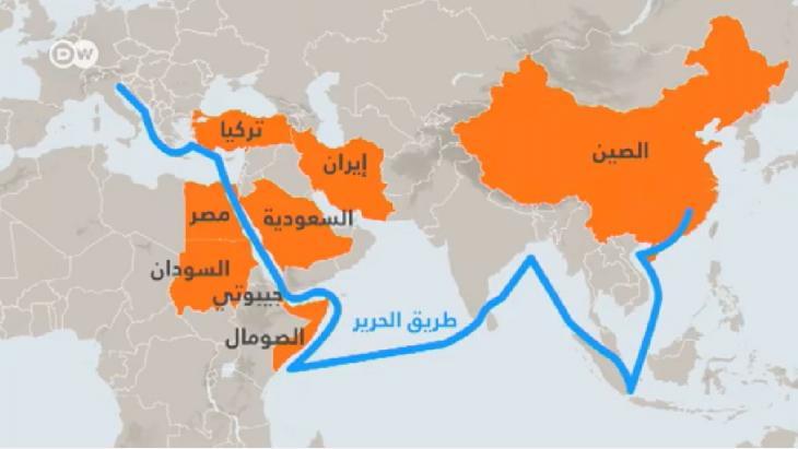 الدور الصيني في منطقة الشرق الأوسط في ظل جائحة كورونا 2021