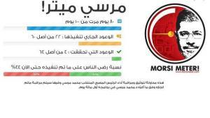 100 يوم على تولِّي الرئيس المصري محمد مُرسي مقاليد الحُكم الصورة مرسي ميتر
