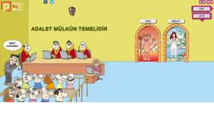 """موقع متحف """"الجرائم الفكرية"""" الإلكتروني - نافذة افتراضية على التاريخ التركي الحديث  Quelle: www.dusuncesuclarimuzesi.net"""