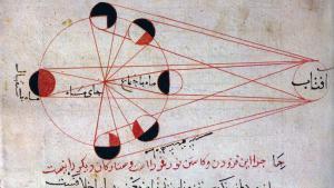 مراحل القمر - الرسوم التوضيحية لأبي الريحان البيروني. Scanned from: Seyyed Hossein Nasr (1976) Islamic Science: An Illustrated Study, World of Islam Festival Publishing Company