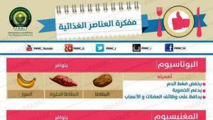 الغذاء الصحي في شهر رمضان