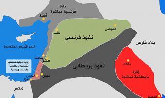 خريطة المنطقة العربية كما قسمتها اتفاقية سايكس بيكو